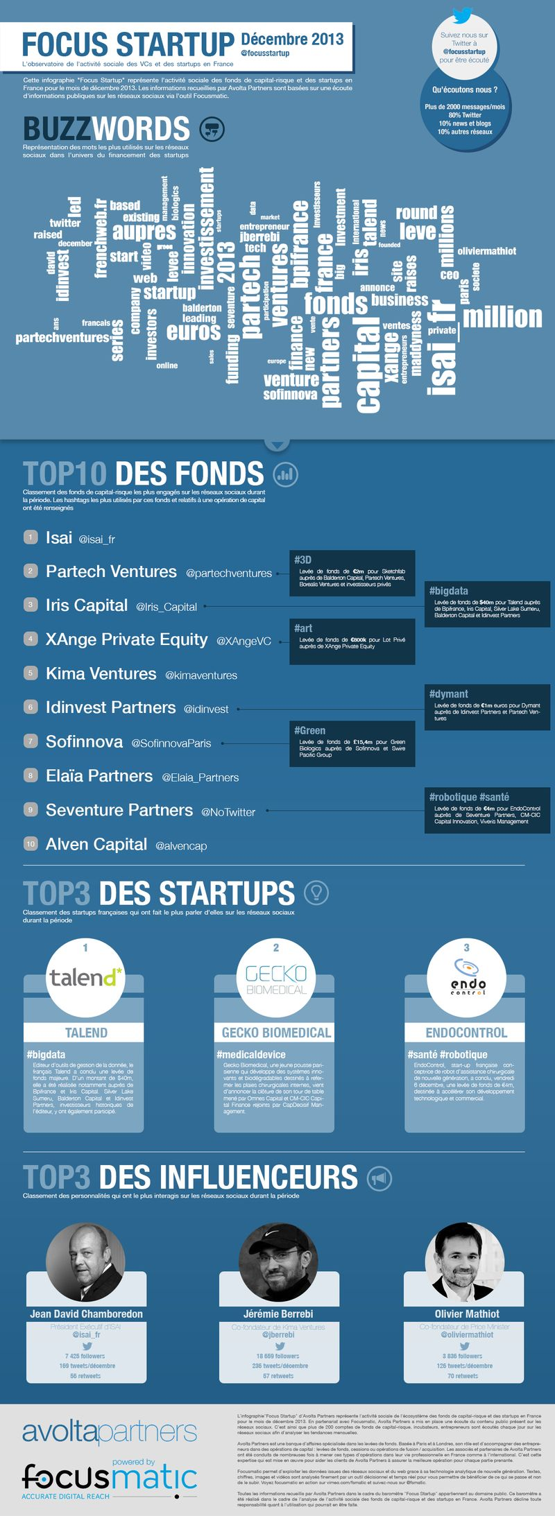 Focus-Startup